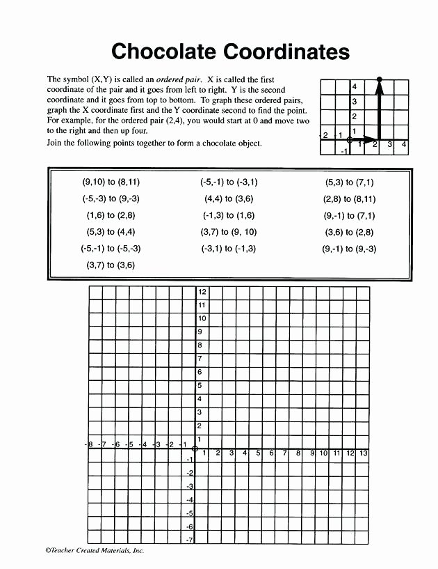 Christmas Coordinates Worksheets New Math Coordinates Worksheets Free Coordinate Graphing Grid