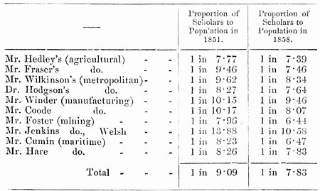 Christmas Fluency Passages Newcastle Report Vol I 1861