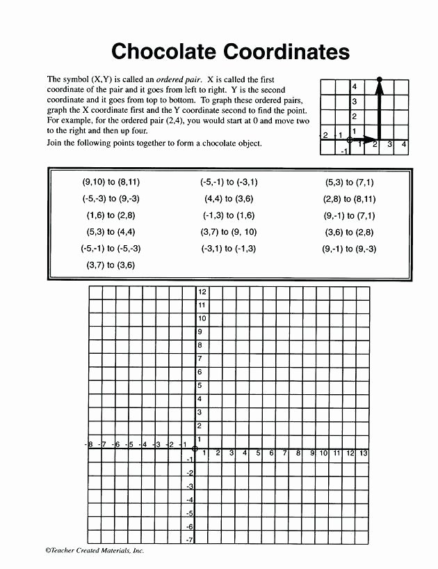 Christmas Graphing Worksheets Graph Worksheets Free Printable Math for Grade Coordinate
