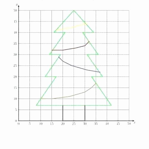 Christmas Tree Coordinate Graphing Elegant the Math Worksheets Site – Openlayers