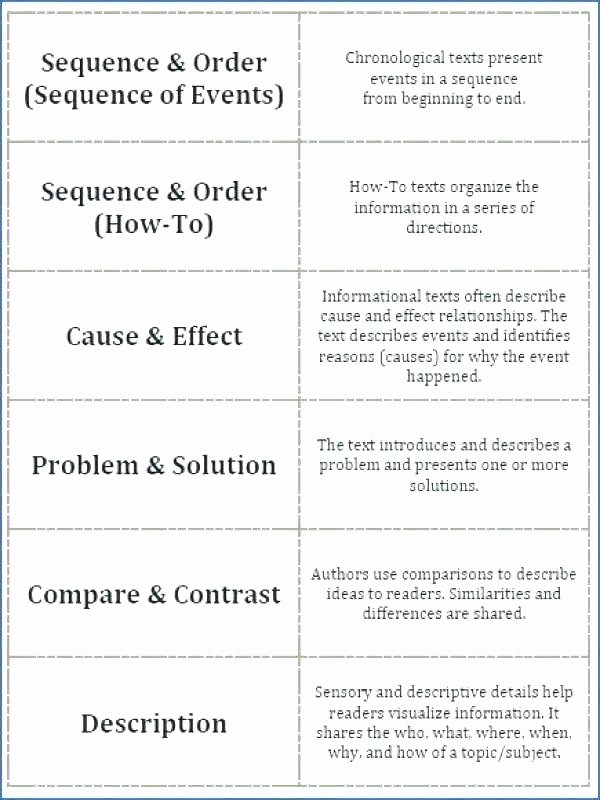 Chronological order Worksheets Text Structure Worksheets