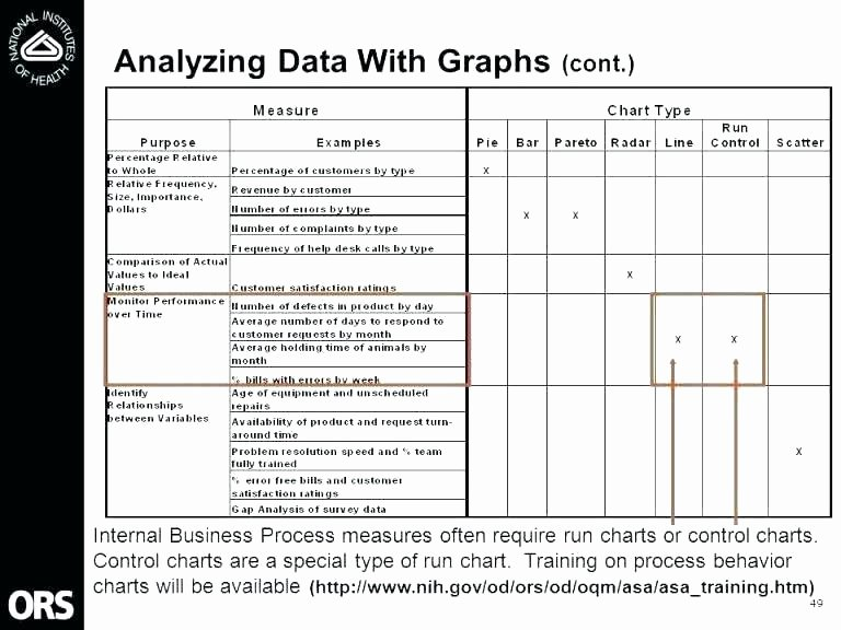 graphing 4th grade worksheets bar graph free science graphs and charts constructed response math