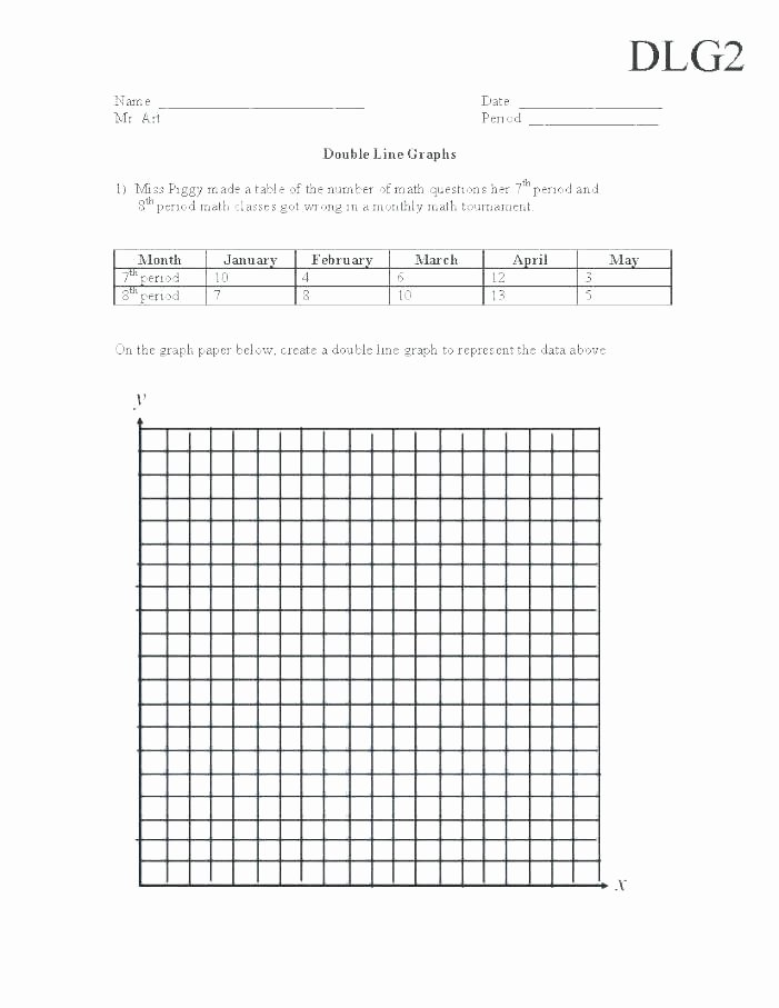 Circle Graphs Worksheets 7th Grade Reading Graphs Worksheet – Woiuniversity