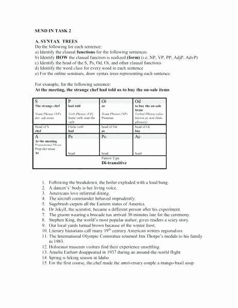 Classroom Objects Worksheets Pdf Diagramming Sentences Worksheets Pdf