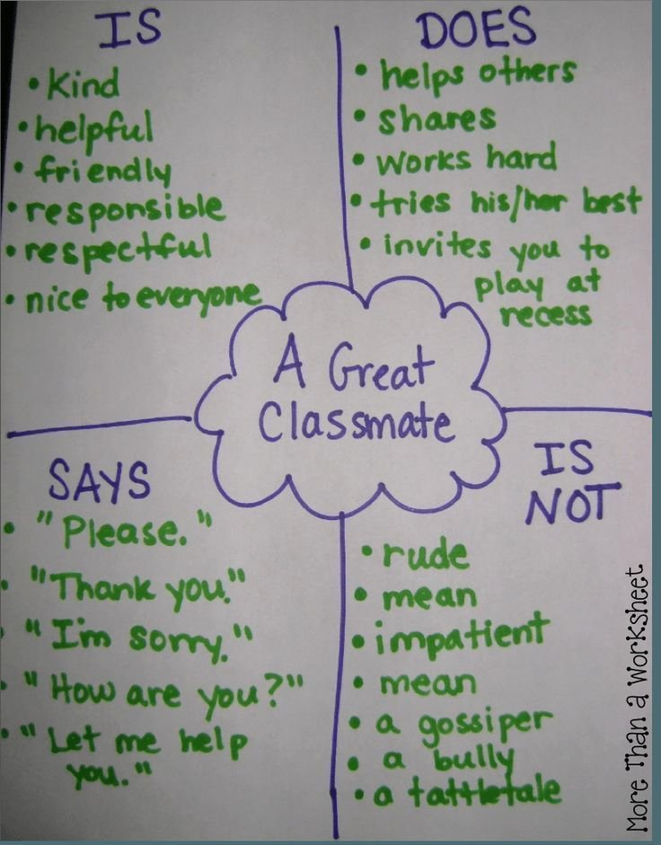 Classroom Rules Worksheet Freebie Friday and Good Character Bingo