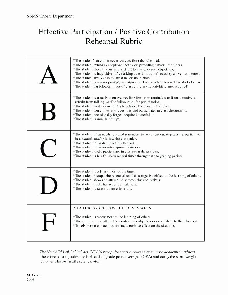 Classroom Rules Worksheet Honesty Worksheets for Adults