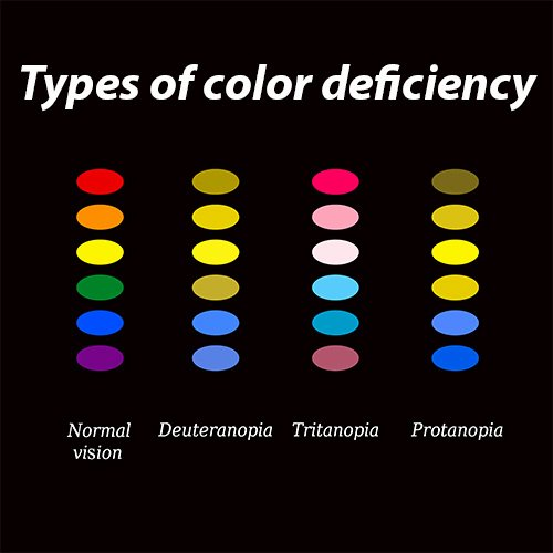 Color Red Worksheets for toddlers Color Vision Deficiency