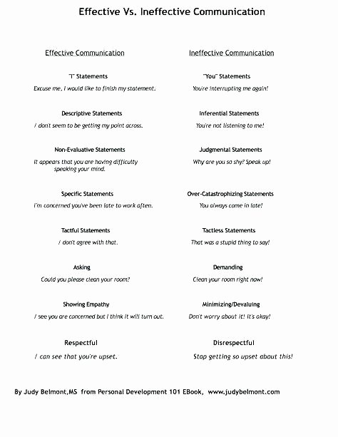 Communication Skills Worksheets for Adults Nonverbal Worksheet Answers Also Best Non Verbal
