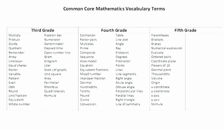 Comparing Fractions Worksheet 4th Grade Paring Fractions Worksheets Worksheet Grade Paring