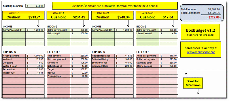 Comparison Shopping Worksheets for Students It S Your Money Personal Finance Spreadsheets
