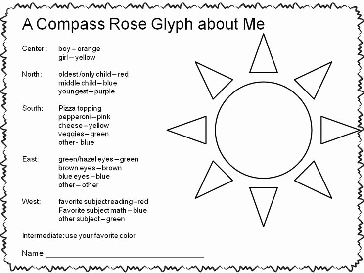 Compass Rose Worksheets Middle School Angela Giannetta Dantemom On Pinterest