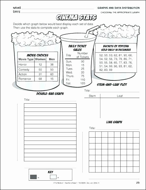 Complete Predicate Worksheets Math for Fourth Graders Worksheets – butterbeebetty
