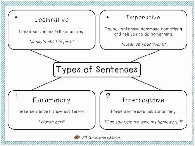 Complete Sentences Worksheet 4th Grade Kinds Of Sentences Worksheets 4th Grade