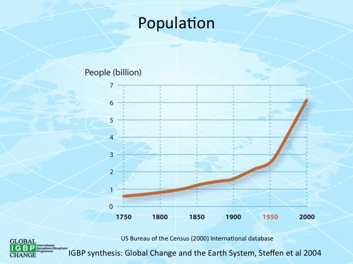 Complex Figures Worksheets Global Change
