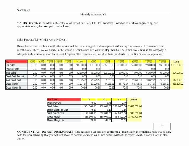 Complex Figures Worksheets Luxury Zero Balance Bud Template Credit Card Worksheet