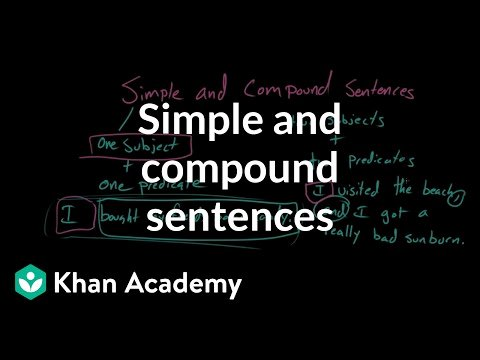 Complex Sentence Worksheets 3rd Grade Simple and Pound Sentences Video