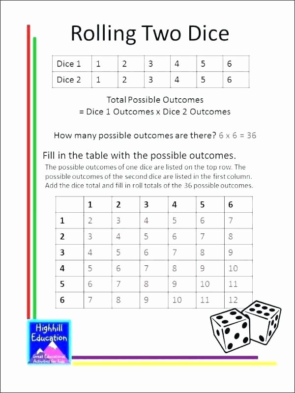 Compound Probability Worksheet Answers Probability Worksheets Probability Worksheets Geometric