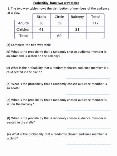 Conditional Probability Worksheet Kuta Probability From Two Way Tables Two Way Table Probability