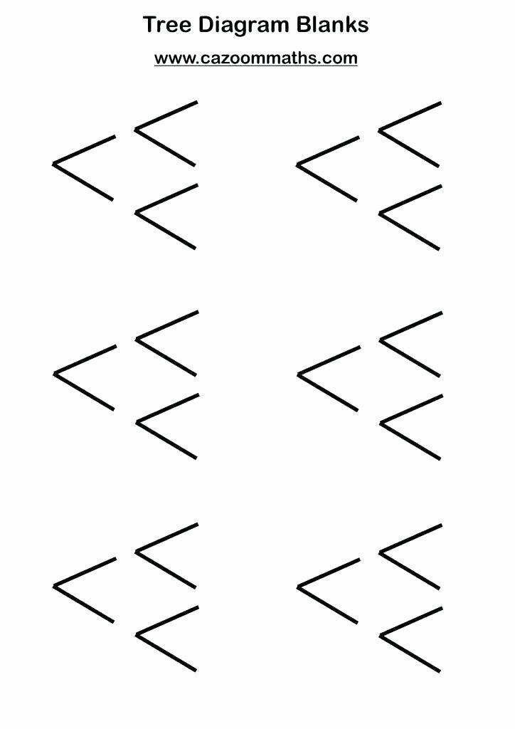 Conditional Probability Worksheet Kuta Worksheets On Probability – Invisalignexpressbraces