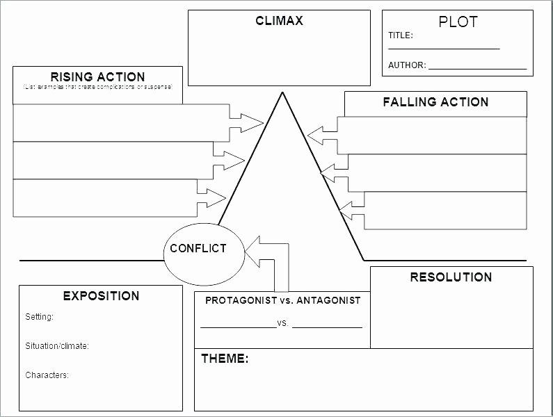 Conflict Practice Worksheets Worksheet Ct Resolution Idea Types Examples Conflict