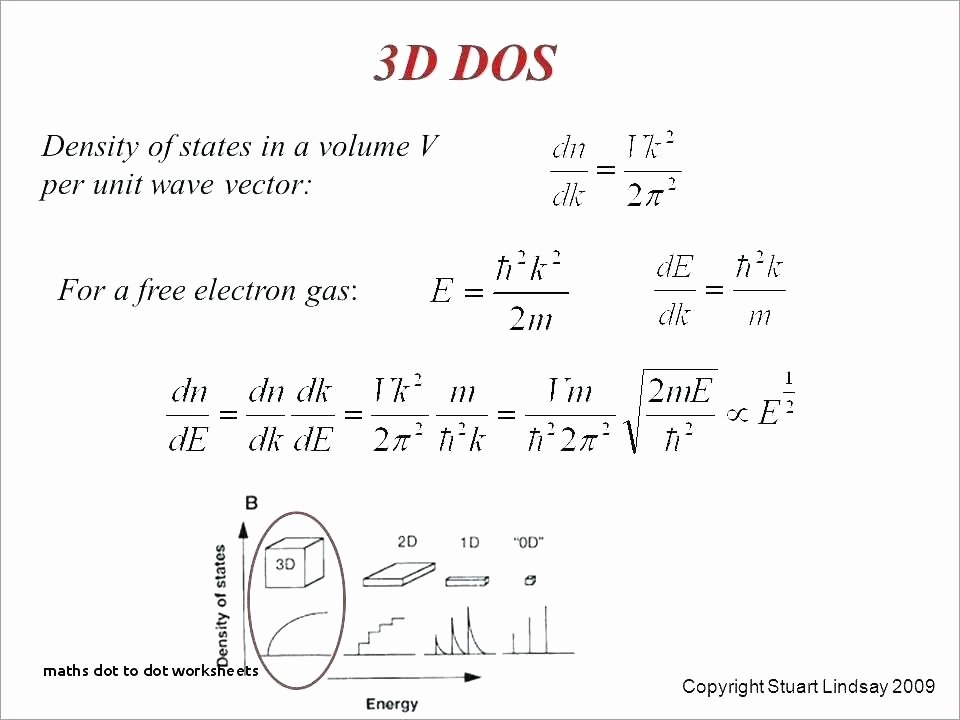 Connect the Dots Math Worksheets Connect the Dots Easy – Primeraplana