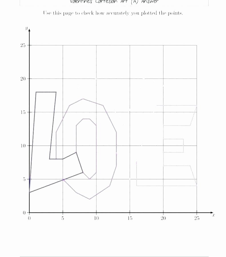 Coordinate Graph Worksheets Basic Graphing Worksheets – Mikkospace