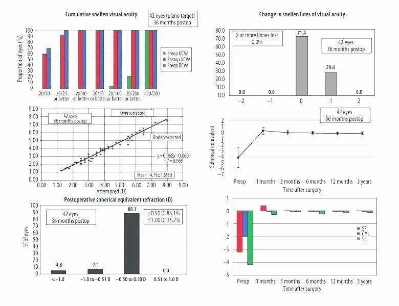 Coordinate Graph Worksheets Math Worksheets Graph Paper Graph Paper Worksheets Math