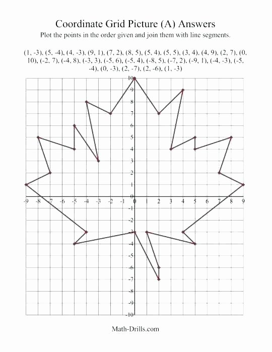 Coordinate Grid Picture Coordinate Plane Mystery Picture Worksheets Free