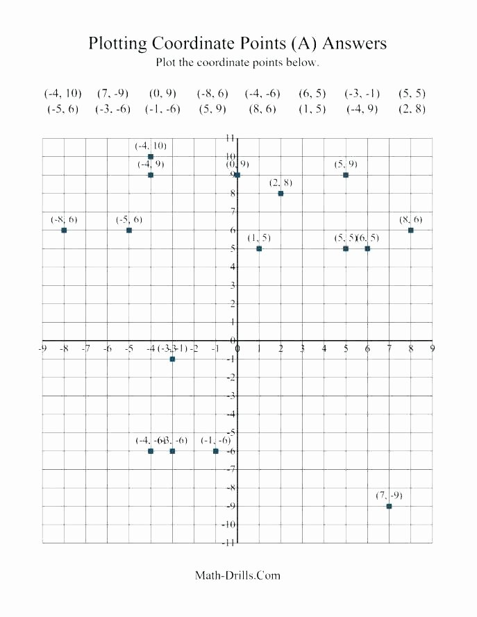 Coordinate Grid Worksheet Pdf Plotting Points A Coordinate Plane Worksheet Lovely