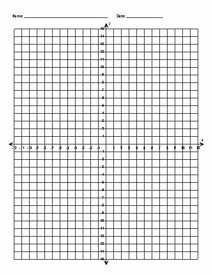 Coordinate Grid Worksheets 6th Grade Grade Graphing Worksheets Bar Graph Fraction Line Plot 5th Math
