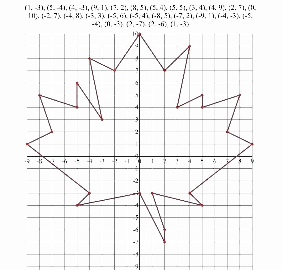 Coordinate Grid Worksheets Pdf Mystery Picture Graph Worksheets Free ordered Pairs and