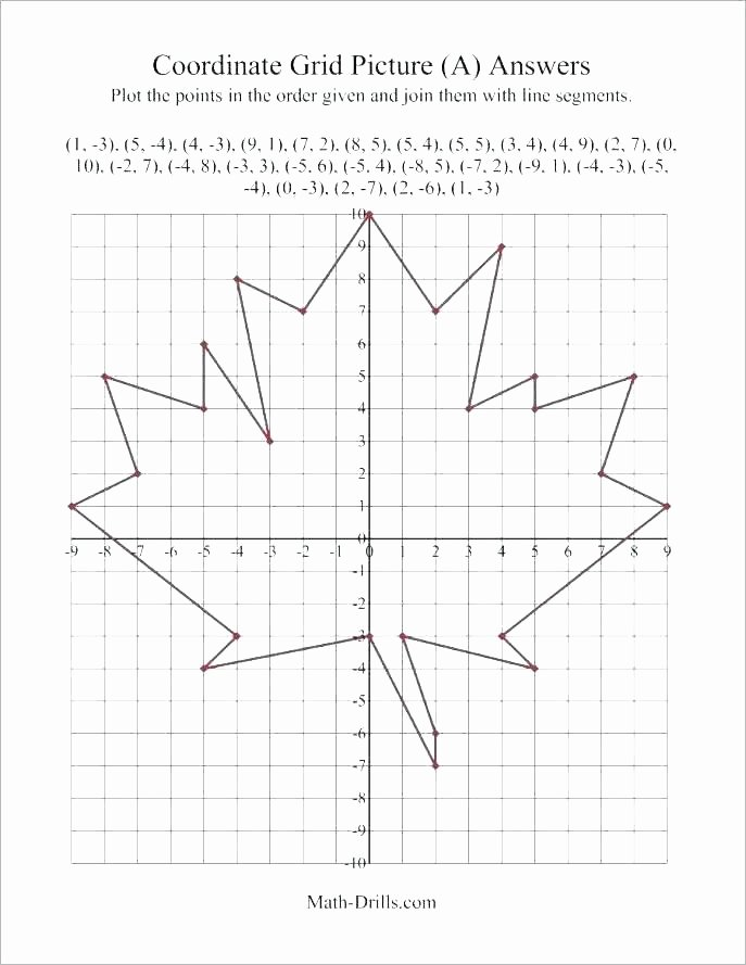Coordinate Grids Worksheets 5th Grade Coordinate Grid Worksheets Grade Grids 3rd Map Worksheet