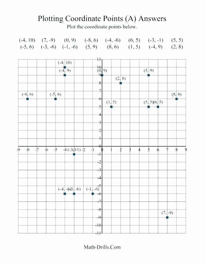 Coordinate Pictures Worksheet 7th Grade Graphing Worksheets