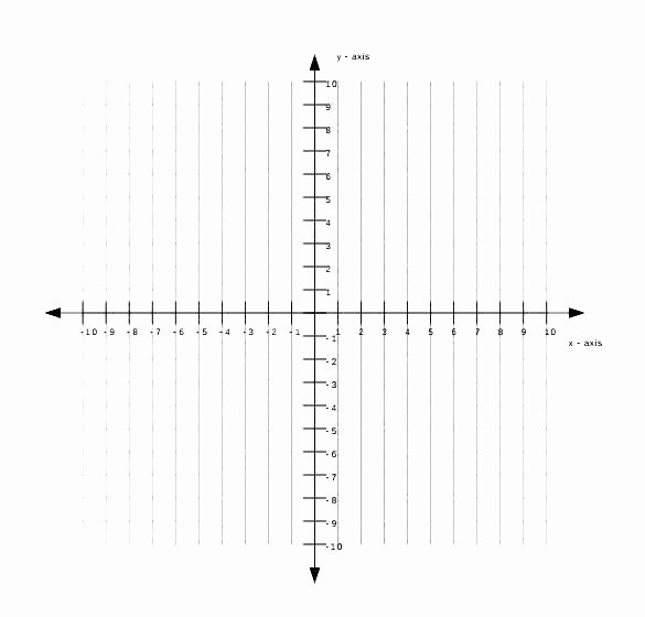 Coordinate Plane Christmas Pictures Blank Coordinate Plane Worksheets Dilation Geometry