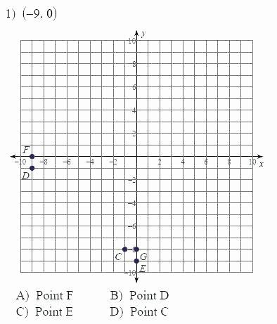 Coordinate Plane Worksheet Pdf Act Geometry Practice Worksheets