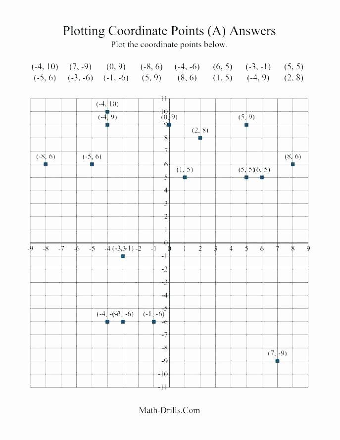 Coordinate Plane Worksheet Pdf Coordinate Grid Paper Pdf – Goblueridge