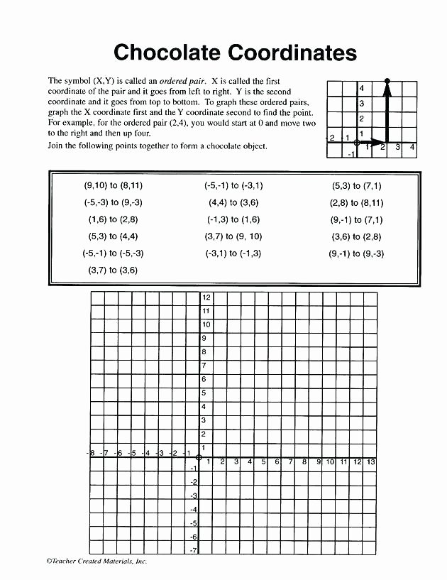 Coordinate Plane Worksheets 5th Grade 6th Grade Math Coordinate Plane Worksheets Graphing