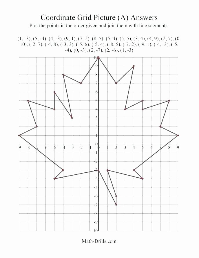 Coordinate Plane Worksheets 5th Grade Graphing ordered Pairs Picture Worksheets
