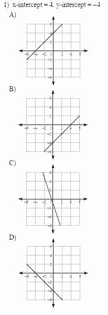 Coordinate Plane Worksheets Middle School Coordinate Grid Practice – Woiuniversity