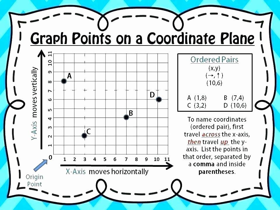 Coordinate Plane Worksheets Middle School Plotting Points A Coordinate Plane Worksheet Lovely
