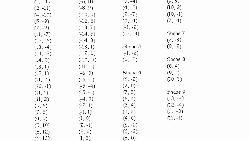 Coordinate Plane Worksheets Pdf Printable Coordinate Plane Graph Paper Template Database