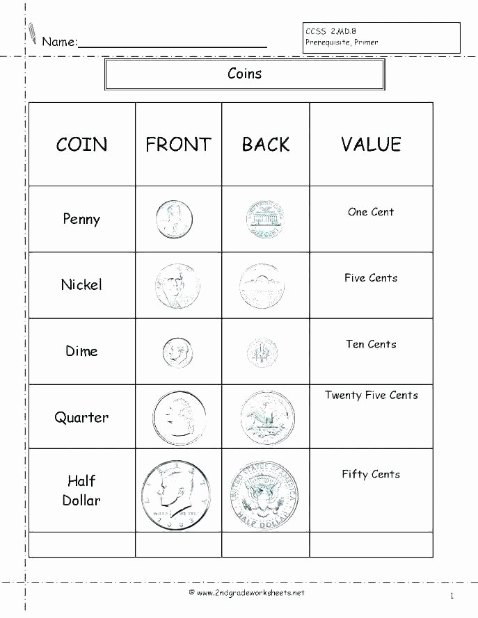 Counting Bills and Coins Worksheets Coin Worksheets for Kindergarten Identifying Canadian Value Ks1