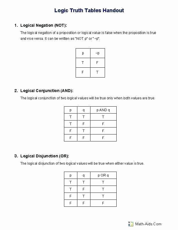 Cracking the Code Math Worksheets Absolute Value Printable Worksheets