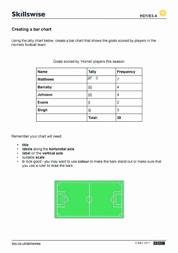 Creating Bar Graph Worksheets Create Bar Graph Worksheets – Primalvape