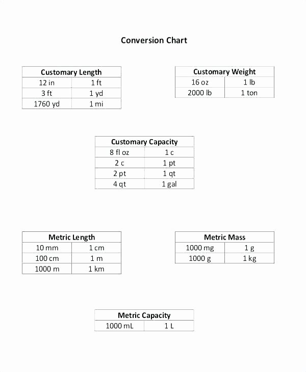 Customary Capacity Conversion Worksheets Liquid Measurement Chart – atlaselevator