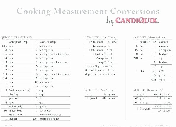 Customary Conversions Worksheet Culinary Math Worksheets 2 Problems for All Download and
