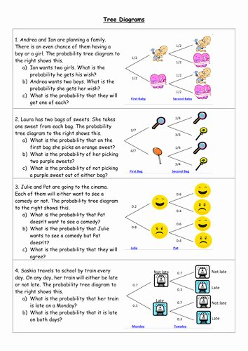 Dependent Probability Worksheets 30 Conditional Probability Tree Diagram