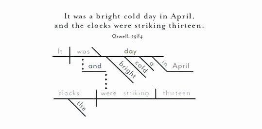 Diagramming Prepositional Phrases Worksheet Diagramming Sentences Worksheets with Answers Adverb