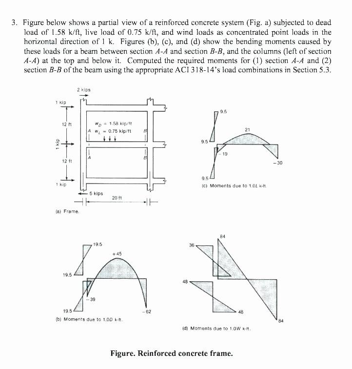 Digestive System Coloring Sheet Elegant Digestive System Worksheets for 5th Grade