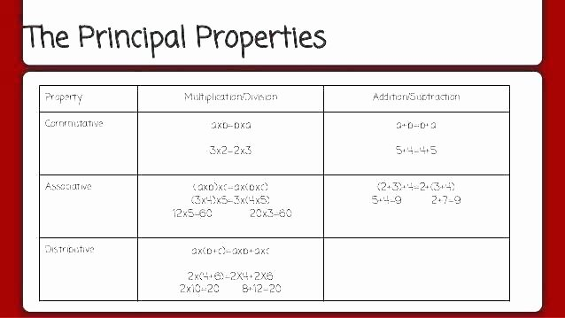 Distributive Property Worksheet 6th Grade Distributive Property Word Problems Worksheets